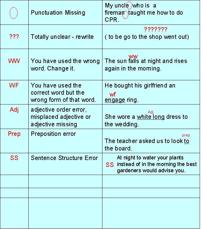 Essay corrections